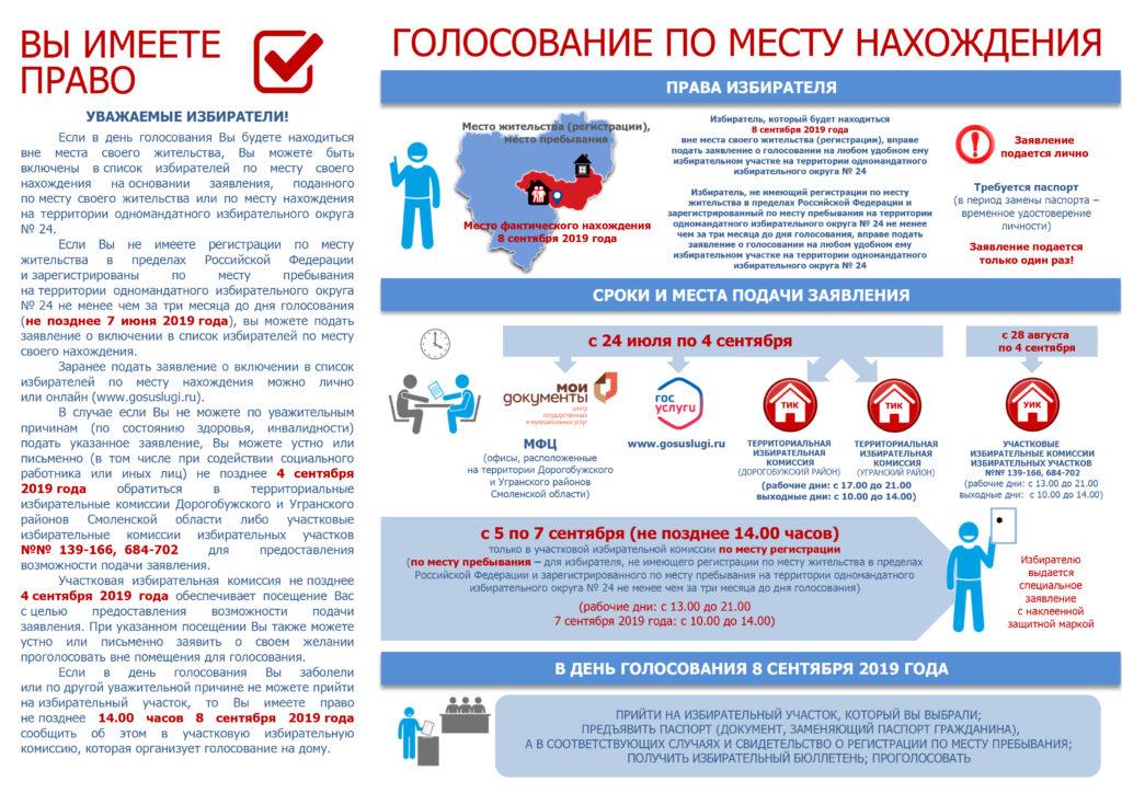 «Мобильный избиратель»: участковые избирательные комиссии начали прием заявлений о голосовании по месту нахождения