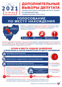 С 31 марта начался прием заявлений о голосовании избирателей по месту нахождения