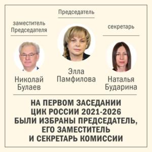 Состоялось первое организационное заседание ЦИК России