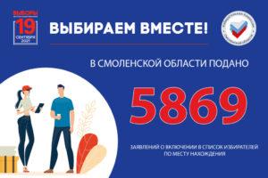 #Мобильный избиратель: Цифра Дня